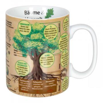 Wissensbecher »Bäume und Umwelt«